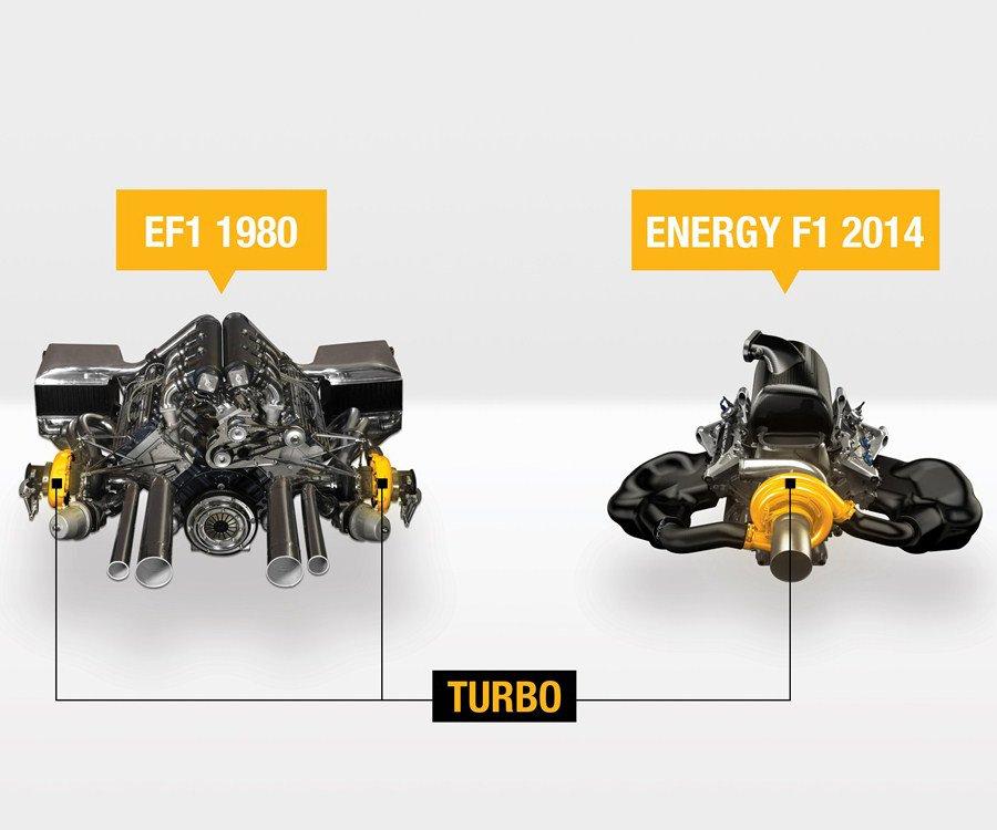 F1- MOTEUR RENAULT ENERGY 2014 et moteur EF 1 de 1980